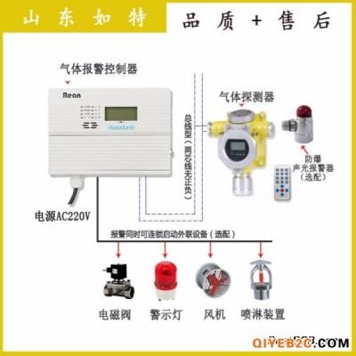 仓库固定式煤气罐泄露报警器 煤气探测器