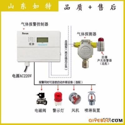 工业环戊烷气体报警器 可燃气体泄露探测器