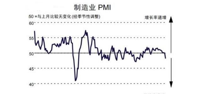 1月制造业PMI止跌回升 生产扩张增速加快