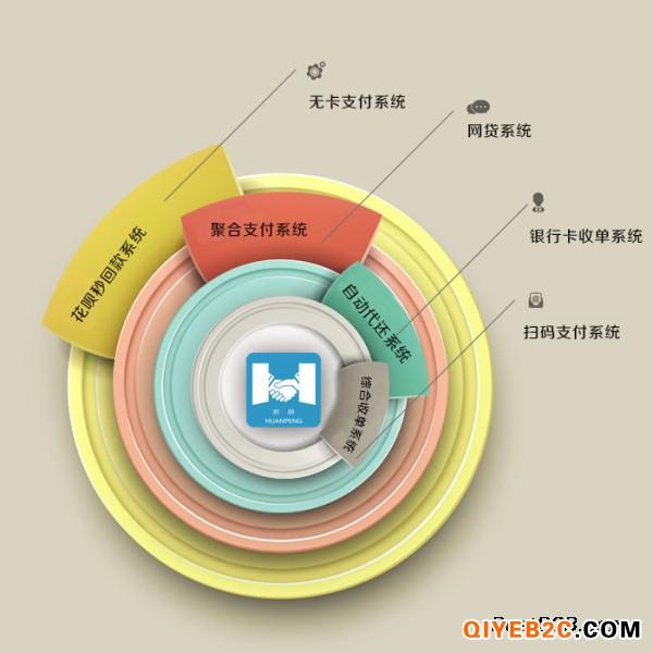 浙江杭州支付系统开发定制,200人团队及运维专业技