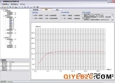 TMMIS监控量测PC端单机版软件