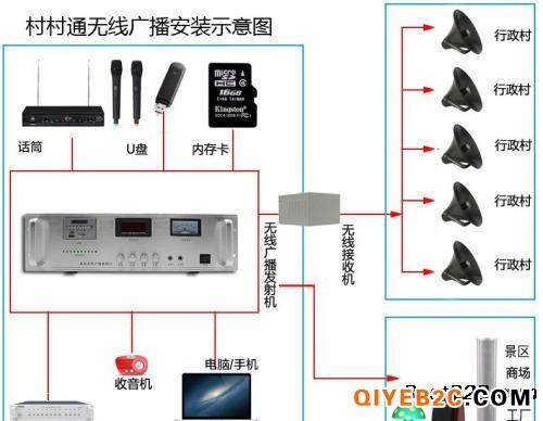 河南寻呼广播定制无线广播设备