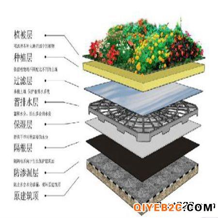 甘肃聚乙烯塑料疏水板