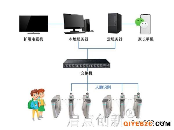 荆州智慧校园人脸测温信息推送管理系统