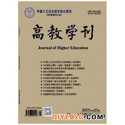 高校教师职称论文发表2020年江苏认定期刊