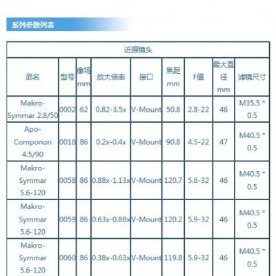 Makro-Symmar 5.6-120-0060