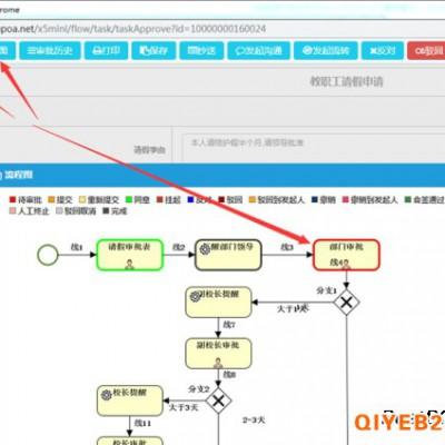 OA办公流程审批系统
