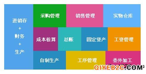 青州管家婆工贸系列软件有需要的联系